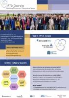 IRTG Diversity Poster für Campus-Dialog Forschung (1)
