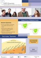 IRTG Diversity Poster für Campus-Dialog Forschung (2)